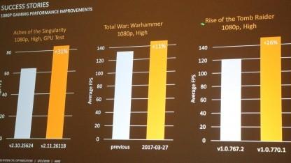 Performance-Steigerungen bei Ryzen