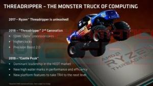 AMD baut das Threadripper-Portfolio aus.