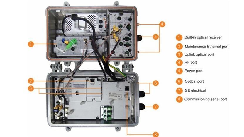 D-CCAP Docsis CMTS 3.0 Huawei SmartAX MA5633