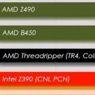 Prozessor: Intel plant günstigen Octacore für Ende 2018