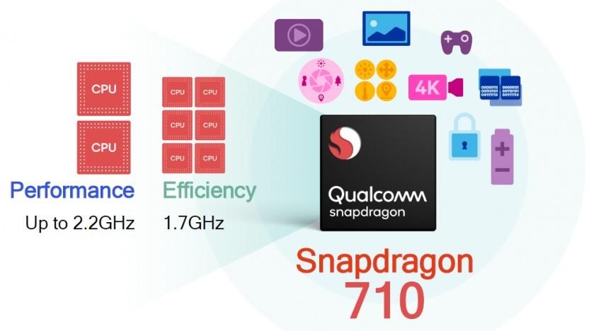 Der Snapdragon 710 nutzt Kryo-Kerne.