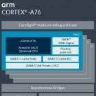 Cortex-A76: ARMs CPU-Kern soll Intel herausfordern