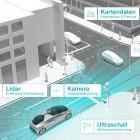 Autonomes Fahren: Daimler und Bosch testen fahrerlose Flotte im Silicon Valley