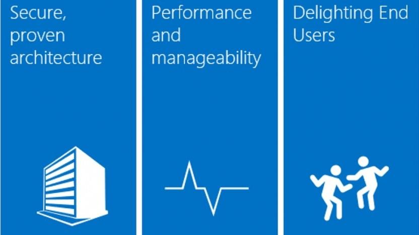Office Server 2019 bringt bessere Leistung und Verwaltbarkeit.