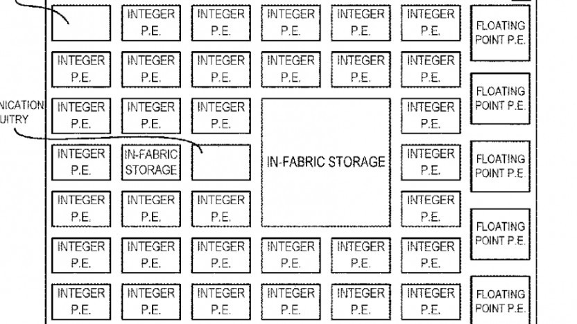 Grober Aufbau des Configurable Spatial Accelerators mit vielen Processing Elements