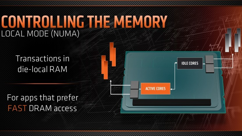 Blockdiagramm des Local-Mode der Threadripper-CPUs