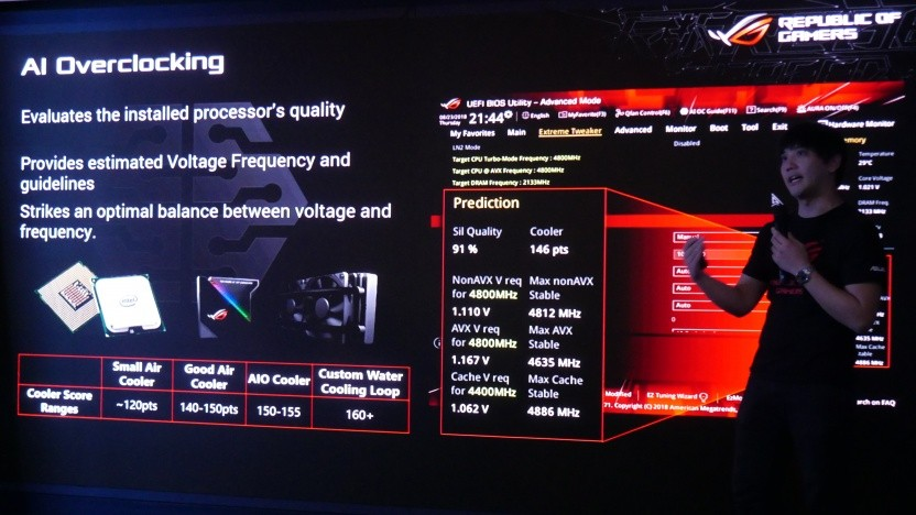 Asus' AI Overclocking übertaktet den Prozessor anhand diverser Scores.