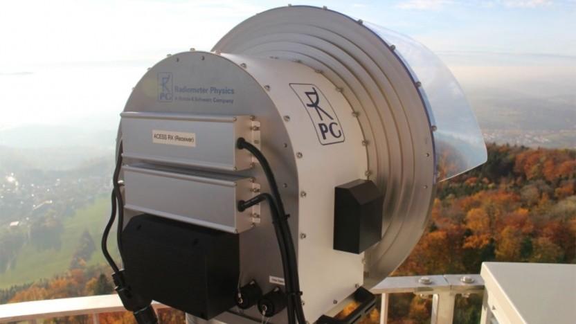 Bandbreiten mit mehrere GHz für Backhaul-und Fronthaulverbindungen bei 5G+