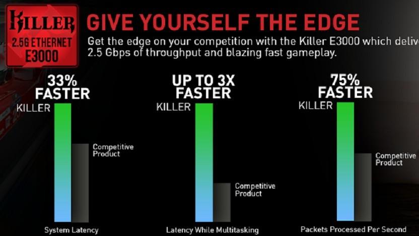 Die Killer E3000 könnte 2,5-Gigabit-Ethernet schneller etablieren.