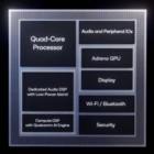 QCS400: Qualcomms neues SoC verarbeitet Sprachbefehle und Audio
