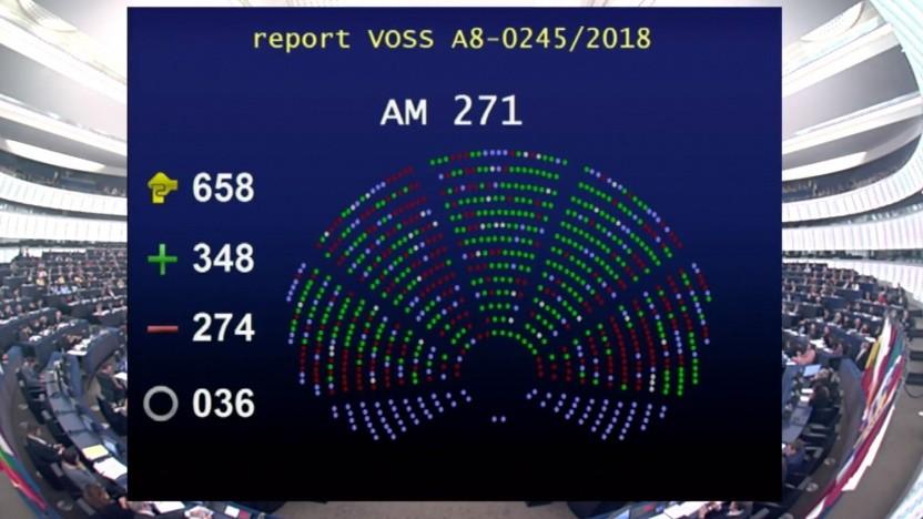 Das Europaparlament hat der EU-Urheberrechtsreform zugestimmt.