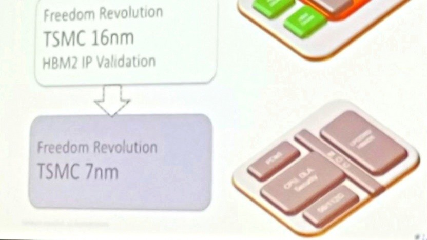 SiFives Freedom Revolution in 7 nm