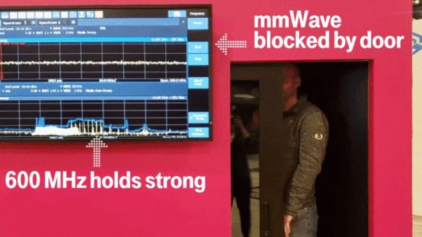 Test mit Millimeterwellen: Die Tür geht zu