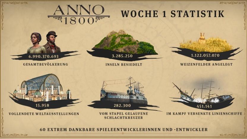 Artwork: Anno 1800