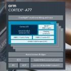 Cortex-A77: ARM-Kern hat 20 Prozent mehr Leistung pro Takt