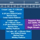 Server-CPUs: Roadmap verrät Kernanzahl von Intels Xeon