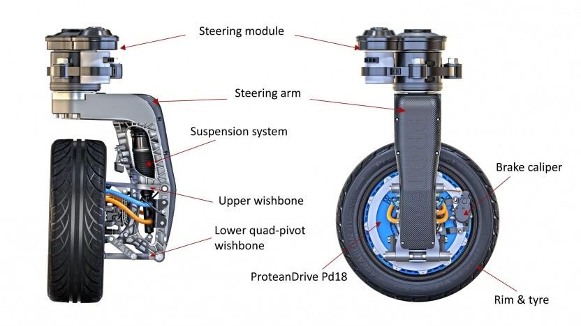 Antriebsstrang Protean 360+: Fahrzeuge können pneumatisch abgesenkt werden.