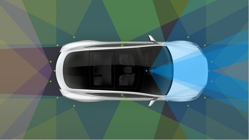 Sensorabdeckung des Autopiloten