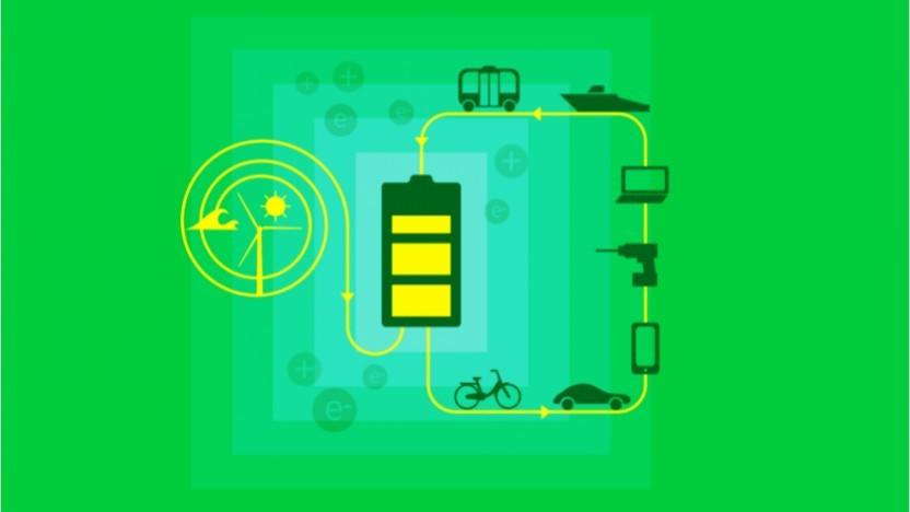 Künstlerische Darstellung eines Lithium-Ionen-Akkus und seiner Anwendungen