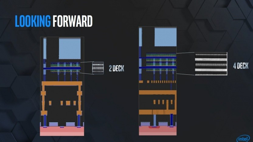 Intels 3D Xpoint v2 hat doppelte Kapazität.