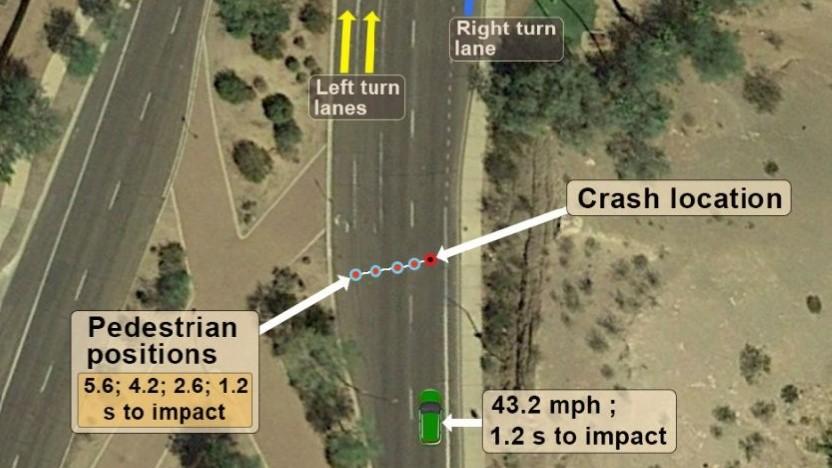 Software-Fehler Ursache eines tödlichen Unfalls mit Uber-Fahrzeug