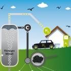 Energiewende: Grüner Wasserstoff aus der Zinnschmelze
