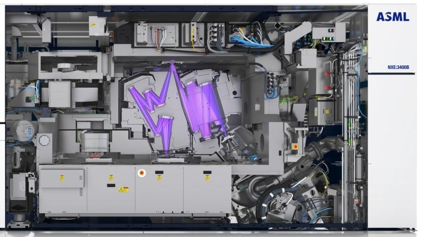 Seitenansicht eines NXE:3400B