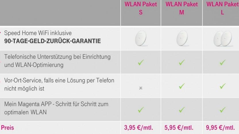 Die Telekom hat drei unterschiedliche Mietangebote für Mesh-Router.