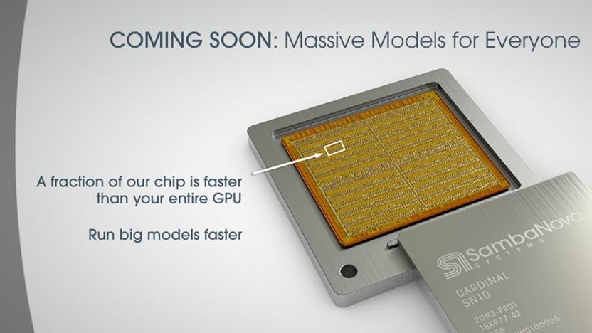 Rendering eines Datenfluss-Chips