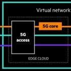 Hewlett Packard Enterprise: US-Konzern will in sensiblen Kern des 5G-Netzes