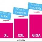 Datenrate: Telekom senkt bei Magentazuhause Preise und Uploadrate