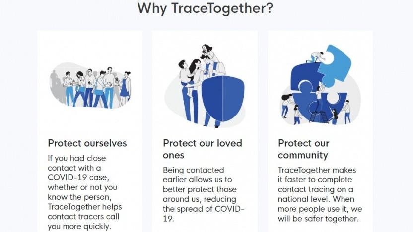 Die App Tracetogether aus Singapur verfolgt enge Kontakte zwischen Nutzern.