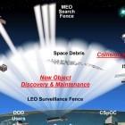Weltraumschrott: Space Fence beobachtet murmelgroße Objekte im Orbit