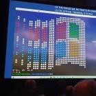 Coronavirus: Microsoft will dieses Jahr alle Events digital abhalten