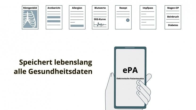 Der Streit um die elektronische Patientenakte erreicht den Bundestag.