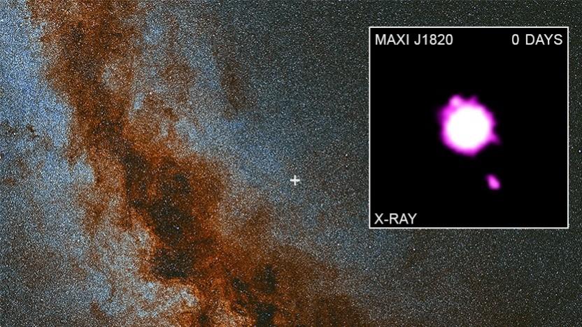 MAXI J1820+070
