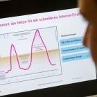 5 Euro: Deutsche Telekom senkt die Preise für Hybrid