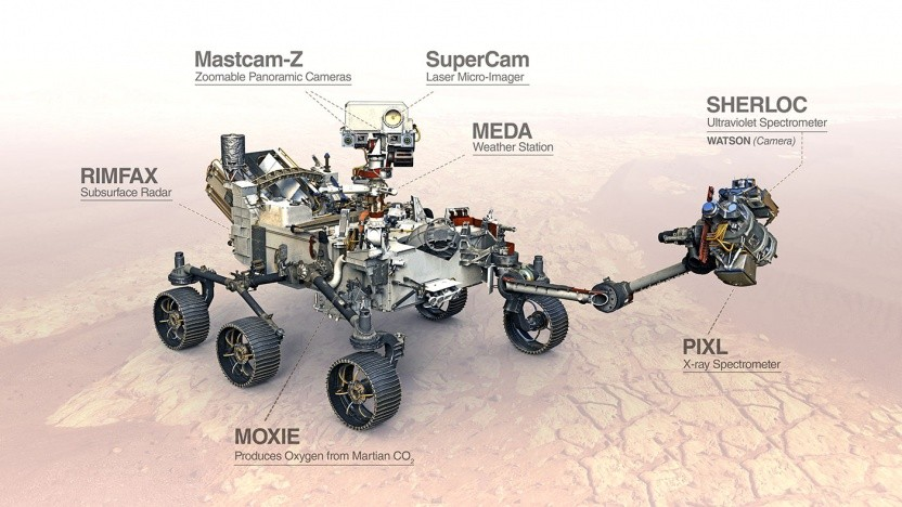 Die wissenschaftlichen Instrumente des Marsrover Perseverance wurden im Vergleich zu Curiosity überarbeitet.