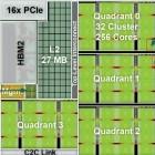 Manticore: Ja, ein RISC-V-Prozessor mit 4.096 Kernen
