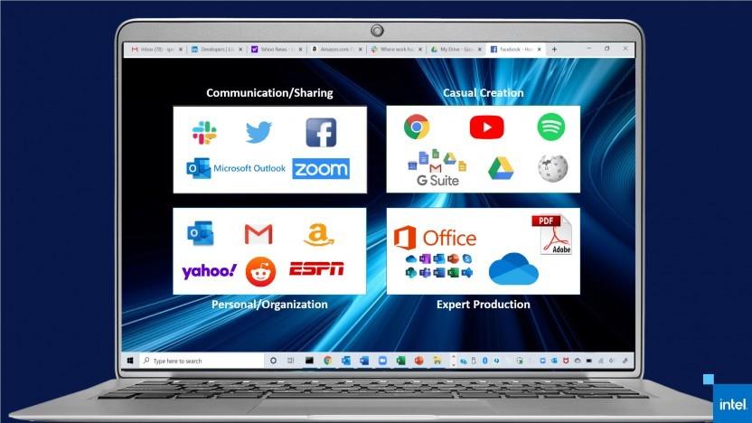 Die Evo-Plattform wird mit vielen Apps geprüft.