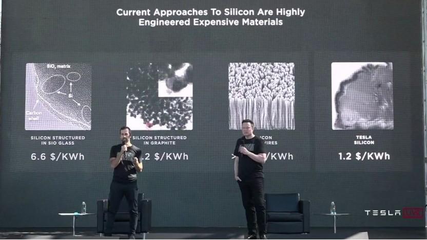 Elon Musk und Drew Baglino beim Tesla Battery Day 2020
