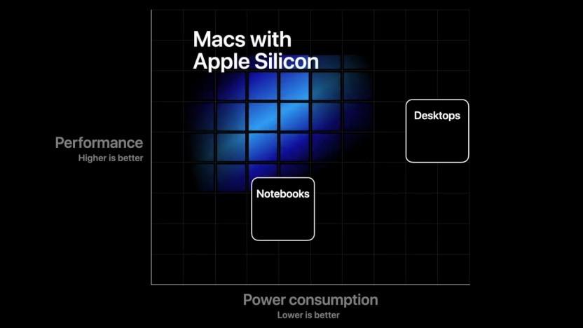 Apple Silicon startet bei den Macbooks.