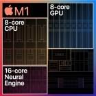 Apple Silicon: Photoshop und WoW laufen nativ auf M1-Chip