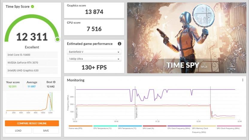 3DMark mit Spiele-Framerates