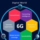 Nokia: Intel und nicht Huawei im EU-6G-Programm Hexa-X
