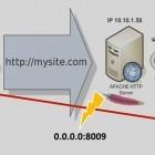 OK.Vote: Schwere Sicherheitslücken in bayerischer Wahlsoftware