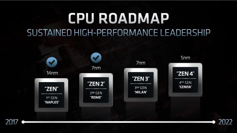 Roadmap mit Epyc Genoa samt Zen-4-Technik in 5 nm