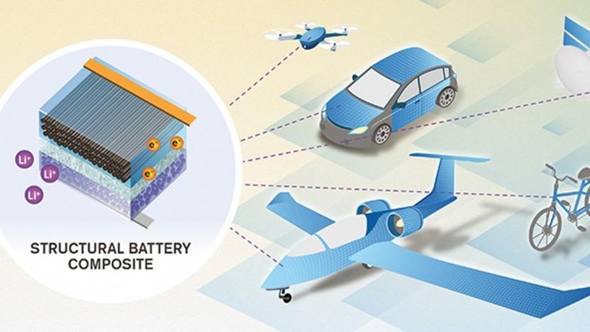Strukturelle Batterien sollen angeblich viel Gewicht einsparen.