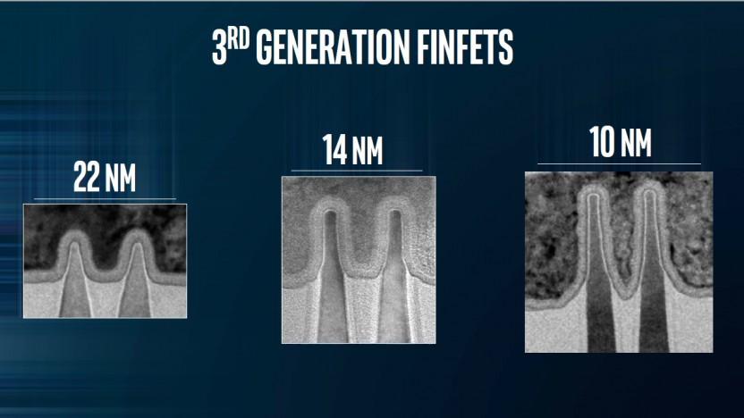 10 nm von Intel entspricht grob 7 nm von TSMC