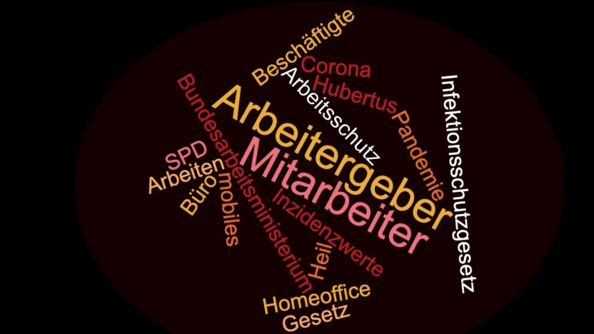 Wordcloud zum Thema Homeoffice